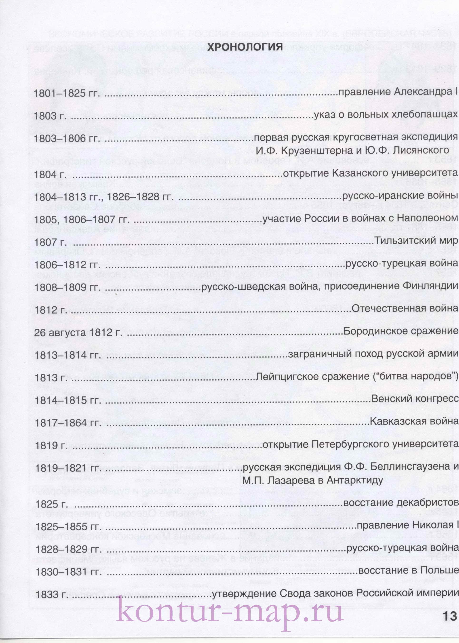 сервисное история таджиков в хронологическом порядке более эстетично